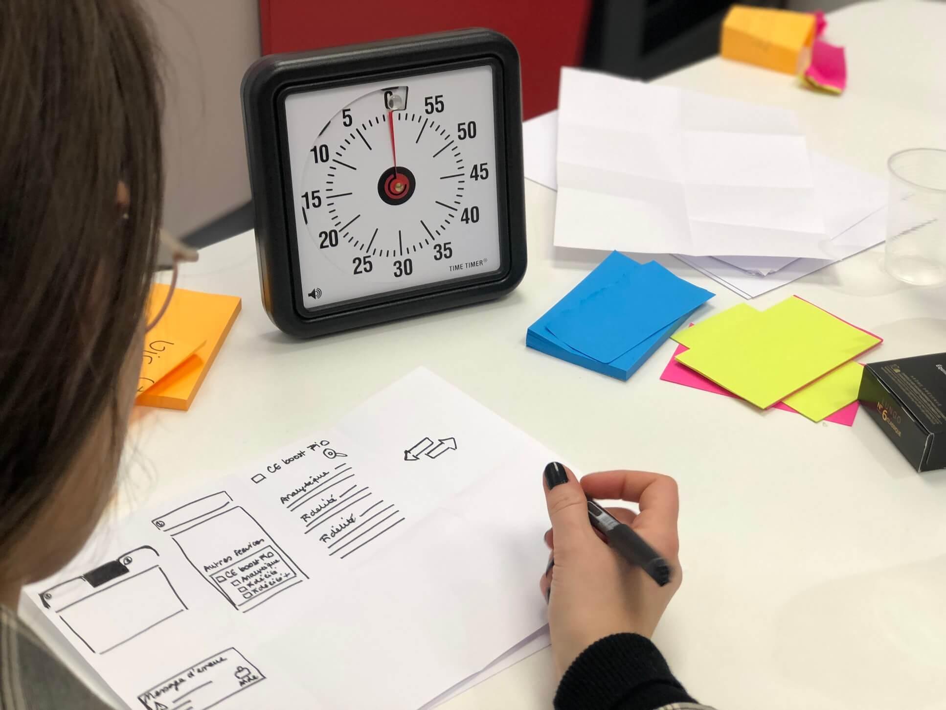 Design Thinking Methodiek